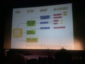 Impact Mapping Gojko Adzic