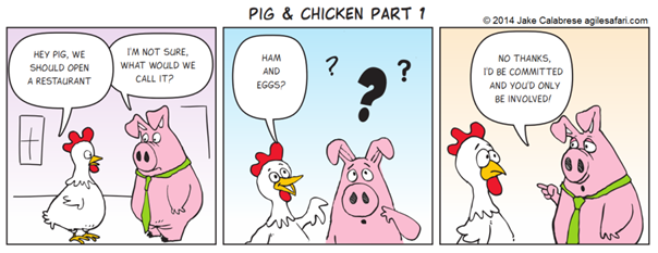 Komiks pig & chicken