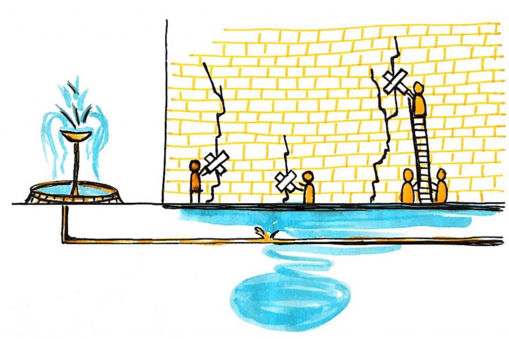 Myślenie systemowe w roli Agile Coacha
